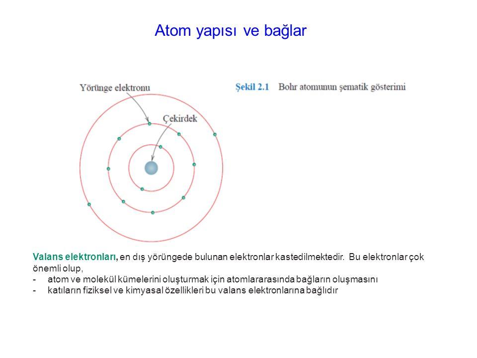 Atom yapısı ve bağlar Valans elektronları, en dış yörüngede bulunan elektronlar kastedilmektedir. Bu elektronlar çok önemli olup, -atom ve molekül küm