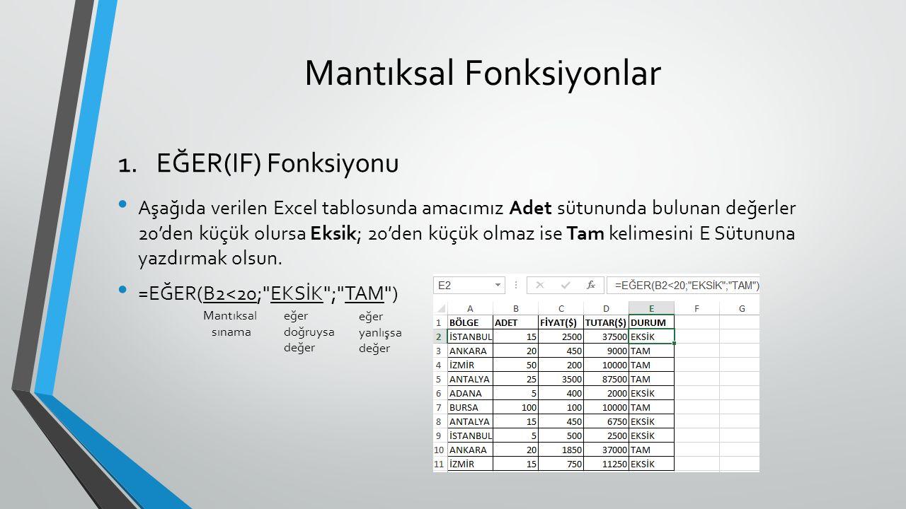 Mantıksal Fonksiyonlar Aşağıda verilen Excel tablosunda amacımız Adet sütununda bulunan değerler 20'den küçük olursa Eksik; 20'den küçük olmaz ise Tam kelimesini E Sütununa yazdırmak olsun.