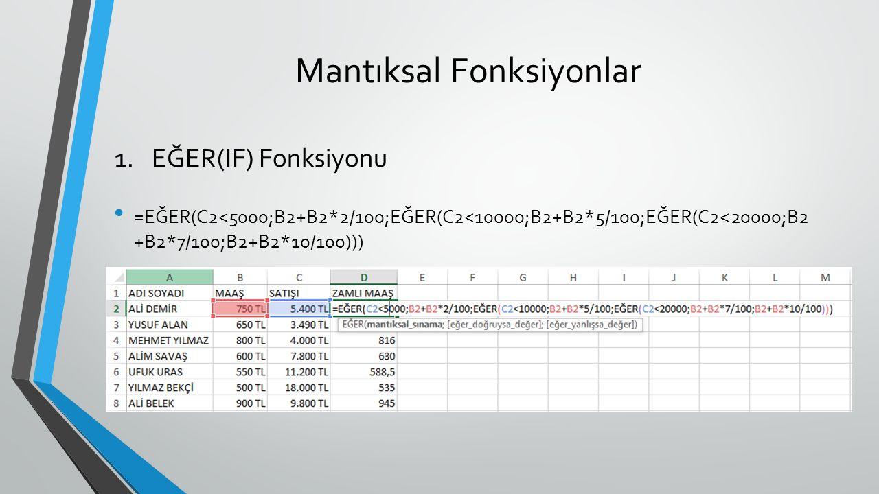 Mantıksal Fonksiyonlar =EĞER(C2<5000;B2+B2*2/100;EĞER(C2<10000;B2+B2*5/100;EĞER(C2<20000;B2 +B2*7/100;B2+B2*10/100))) 1.EĞER(IF) Fonksiyonu