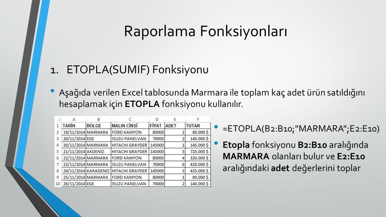 Raporlama Fonksiyonları Aşağıda verilen Excel tablosunda Marmara ile toplam kaç adet ürün satıldığını hesaplamak için ETOPLA fonksiyonu kullanılır.