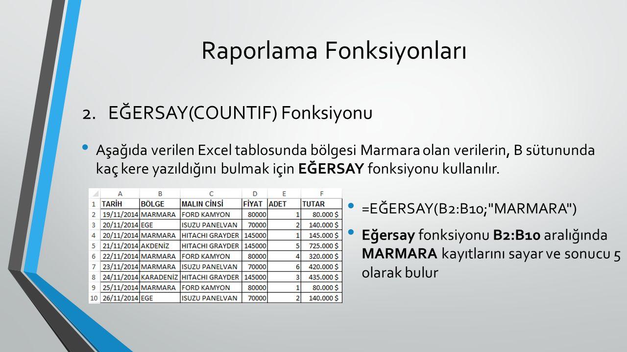 Raporlama Fonksiyonları Aşağıda verilen Excel tablosunda bölgesi Marmara olan verilerin, B sütununda kaç kere yazıldığını bulmak için EĞERSAY fonksiyonu kullanılır.