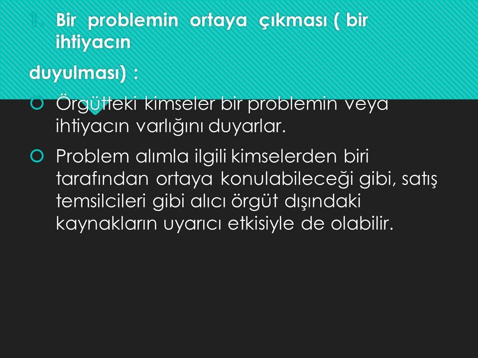 1.Bir problemin ortaya çıkması ( bir ihtiyacın duyulması) :  Örgütteki kimseler bir problemin veya ihtiyacın varlığını duyarlar.  Problem alımla ilg