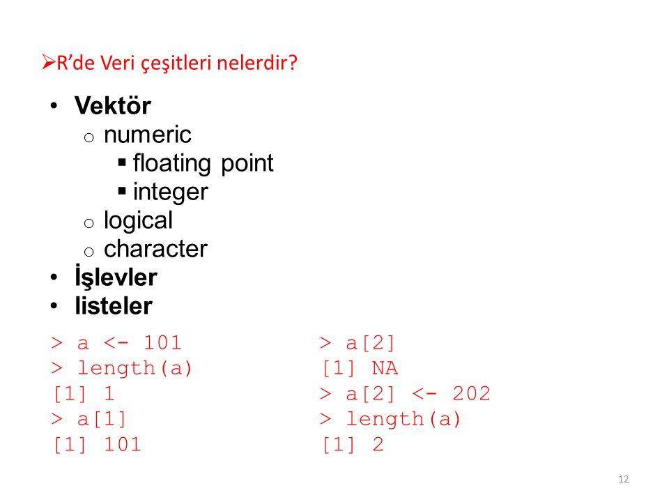  R'de Veri çeşitleri nelerdir? Vektör o numeric  floating point  integer o logical o character İşlevler listeler > a <- 101 > length(a) [1] 1 > a[1