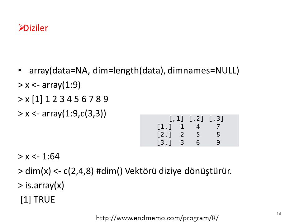  Diziler array(data=NA, dim=length(data), dimnames=NULL) > x <- array(1:9) > x [1] 1 2 3 4 5 6 7 8 9 > x <- array(1:9,c(3,3)) > x <- 1:64 > dim(x) <- c(2,4,8) #dim() Vektörü diziye dönüştürür.