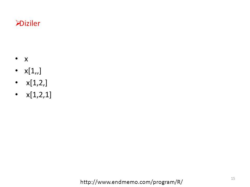  Diziler x x[1,,] x[1,2,] x[1,2,1] http://www.endmemo.com/program/R/ 15