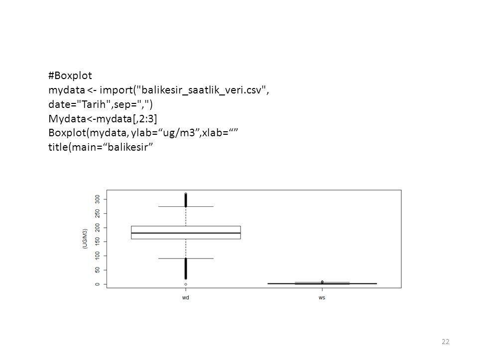 22 #Boxplot mydata <- import(