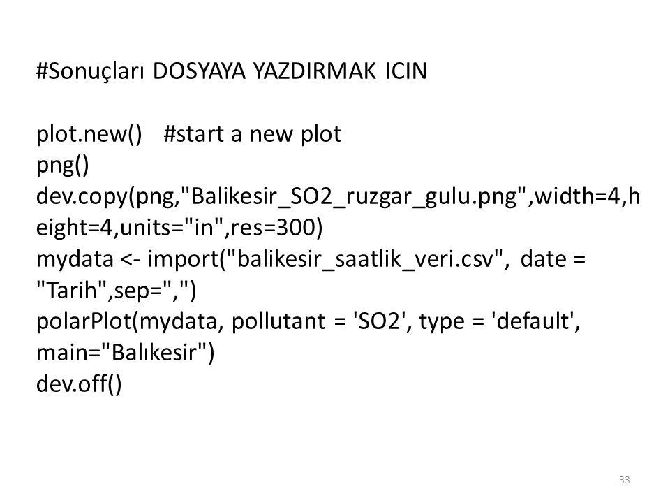 33 #Sonuçları DOSYAYA YAZDIRMAK ICIN plot.new() #start a new plot png() dev.copy(png,