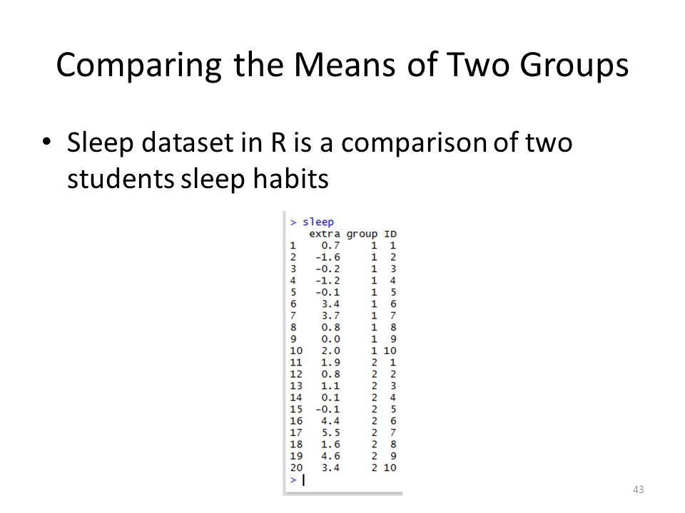 Comparing the Means of Two Groups Sleep dataset in R is a comparison of two students sleep habits 43