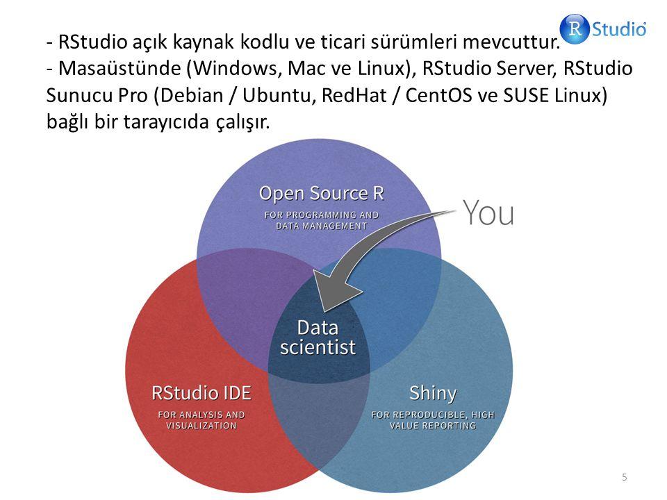 - RStudio açık kaynak kodlu ve ticari sürümleri mevcuttur. - Masaüstünde (Windows, Mac ve Linux), RStudio Server, RStudio Sunucu Pro (Debian / Ubuntu,