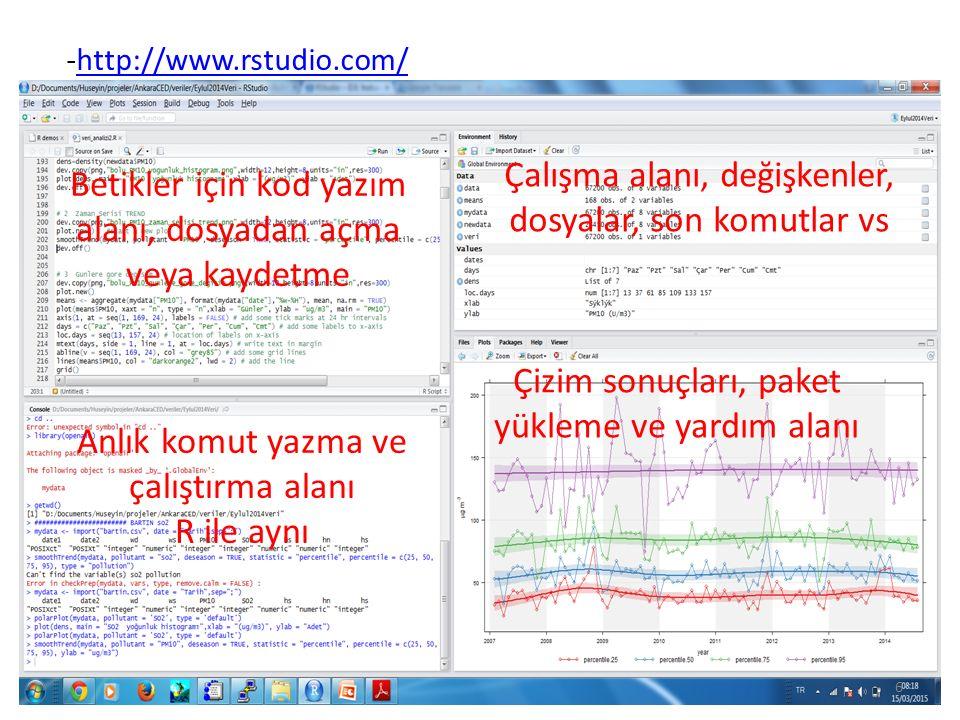 -http://www.rstudio.com/http://www.rstudio.com/ Betikler için kod yazım alanı, dosyadan açma veya kaydetme Çalışma alanı, değişkenler, dosyalar, son k