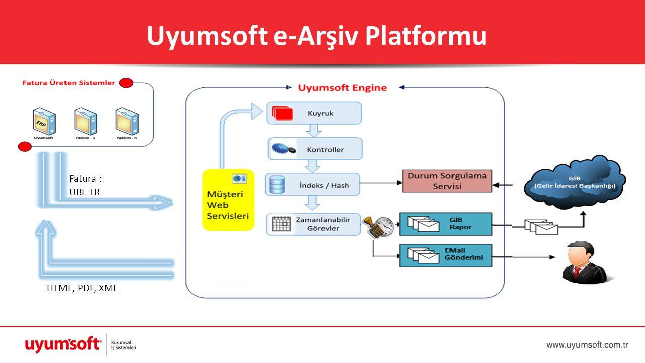 Fatura : UBL-TR HTML, PDF, XML Uyumsoft e-Arşiv Platformu