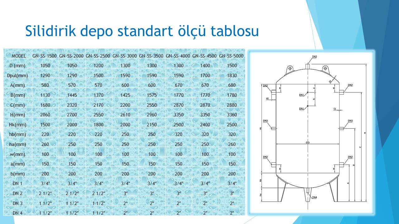 Silidirik depo standart ölçü tablosu MODELGN-SS-1500GN-SS-2000GN-SS-2500GN-SS-3000GN-SS-3500GN-SS-4000GN-SS-4500GN-SS-5000 D (mm)1050 12001300 1400150