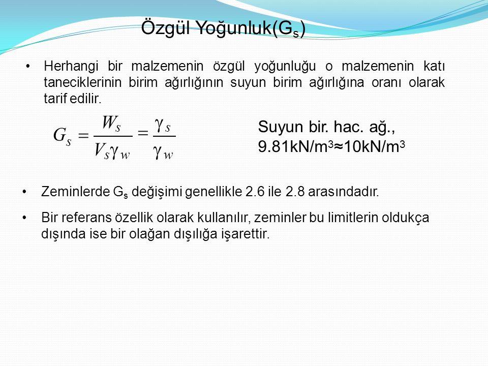 Özgül Yoğunluk(G s ) Herhangi bir malzemenin özgül yoğunluğu o malzemenin katı taneciklerinin birim ağırlığının suyun birim ağırlığına oranı olarak tarif edilir.