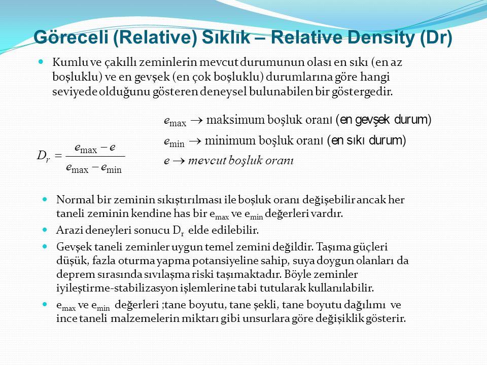 Göreceli (Relative) Sıklık – Relative Density (Dr) Kumlu ve çakıllı zeminlerin mevcut durumunun olası en sıkı (en az boşluklu) ve en gevşek (en çok boşluklu) durumlarına göre hangi seviyede olduğunu gösteren deneysel bulunabilen bir göstergedir.