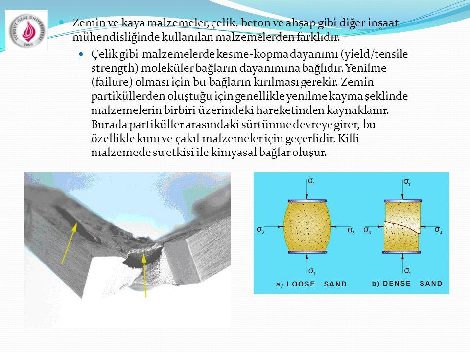 Zemin ve kaya malzemeler, çelik, beton ve ahşap gibi diğer inşaat mühendisliğinde kullanılan malzemelerden farklıdır. Çelik gibi malzemelerde kesme-ko
