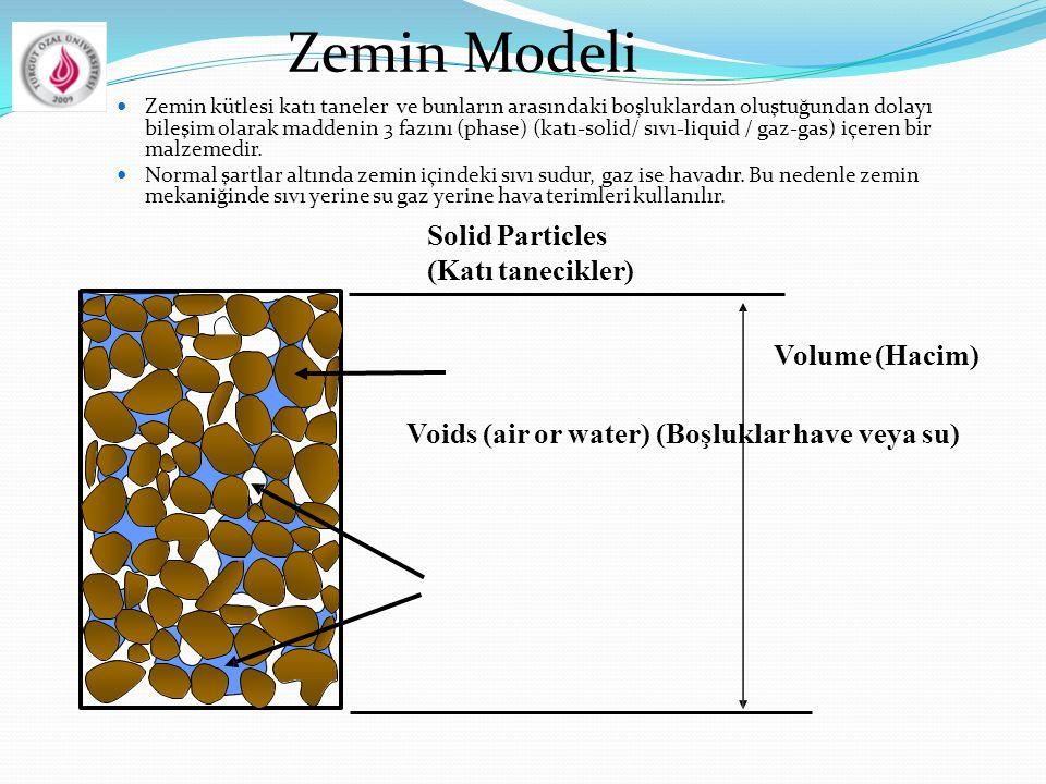 Zemin Modeli Solid Particles (Katı tanecikler) Volume (Hacim) Voids (air or water) (Boşluklar have veya su) Zemin kütlesi katı taneler ve bunların arasındaki boşluklardan oluştuğundan dolayı bileşim olarak maddenin 3 fazını (phase) (katı-solid/ sıvı-liquid / gaz-gas) içeren bir malzemedir.