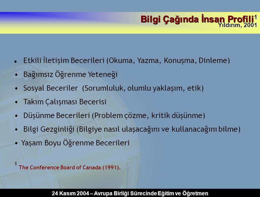 Bilgi Çağında İnsan Profili 1 Yıldırım, 2001 24 Kasım 2004 – Avrupa Birliği Sürecinde Eğitim ve Öğretmen Etkili İletişim Becerileri (Okuma, Yazma, Konuşma, Dinleme) Bağımsız Öğrenme Yeteneği Sosyal Beceriler (Sorumluluk, olumlu yaklaşım, etik) Takım Çalışması Becerisi Düşünme Becerileri (Problem çözme, kritik düşünme) Bilgi Gezginliği (Bilgiye nasıl ulaşacağını ve kullanacağını bilme) Yaşam Boyu Öğrenme Becerileri 1 1 The Conference Board of Canada (1991).