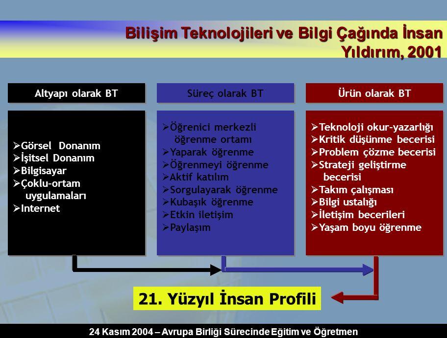 Bilişim Teknolojileri ve Bilgi Çağında İnsan Yıldırım, 2001 24 Kasım 2004 – Avrupa Birliği Sürecinde Eğitim ve Öğretmen Altyapı olarak BT Ürün olarak BT Süreç olarak BT  Görsel Donanım  İşitsel Donanım  Bilgisayar  Çoklu-ortam uygulamaları  Internet  Görsel Donanım  İşitsel Donanım  Bilgisayar  Çoklu-ortam uygulamaları  Internet  Öğrenici merkezli öğrenme ortamı  Yaparak öğrenme  Öğrenmeyi öğrenme  Aktif katılım  Sorgulayarak öğrenme  Kubaşık öğrenme  Etkin iletişim  Paylaşım  Öğrenici merkezli öğrenme ortamı  Yaparak öğrenme  Öğrenmeyi öğrenme  Aktif katılım  Sorgulayarak öğrenme  Kubaşık öğrenme  Etkin iletişim  Paylaşım  Teknoloji okur-yazarlığı  Kritik düşünme becerisi  Problem çözme becerisi  Strateji geliştirme becerisi  Takım çalışması  Bilgi ustalığı  İletişim becerileri  Yaşam boyu öğrenme  Teknoloji okur-yazarlığı  Kritik düşünme becerisi  Problem çözme becerisi  Strateji geliştirme becerisi  Takım çalışması  Bilgi ustalığı  İletişim becerileri  Yaşam boyu öğrenme 21.