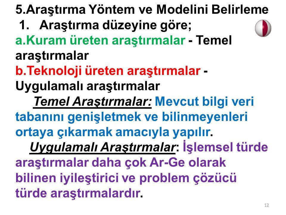 5.Araştırma Yöntem ve Modelini Belirleme 1.