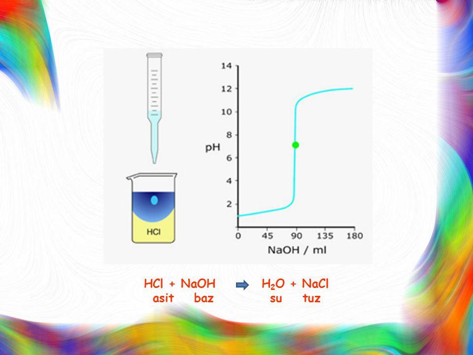 HCl + NaOH H 2 O + NaCl asit baz su tuz