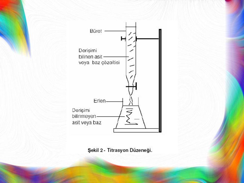 İndikatörler, renk değişimi ile dönüm noktasını (titrasyonun bitiş veya son noktasının saptanmasını) belirleyen reaktiflerdir.