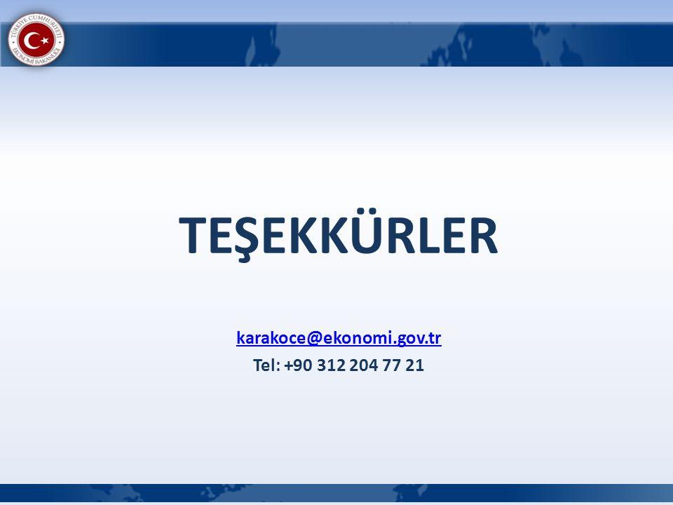 TEŞEKKÜRLER karakoce@ekonomi.gov.tr Tel: +90 312 204 77 21