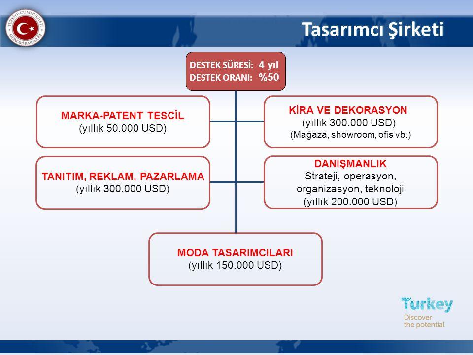 Tasarım Ofisi Türk Ticaret Kanunu hükümleri çerçevesinde kurulmuş, Sadece tasarım hizmeti ve/veya danışmanlığı faaliyetinde bulunan, Bünyesinde en az üç adet tasarımcı* bulunan, Endüstriyel ürün tasarımı veya moda tasarımı alanlarında faaliyet göstermekte olan şirketlerdir.