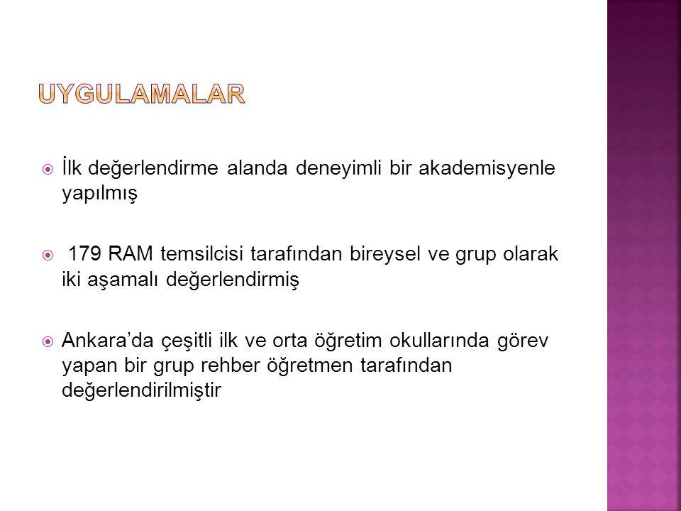  İlk değerlendirme alanda deneyimli bir akademisyenle yapılmış  179 RAM temsilcisi tarafından bireysel ve grup olarak iki aşamalı değerlendirmiş  Ankara'da çeşitli ilk ve orta öğretim okullarında görev yapan bir grup rehber öğretmen tarafından değerlendirilmiştir