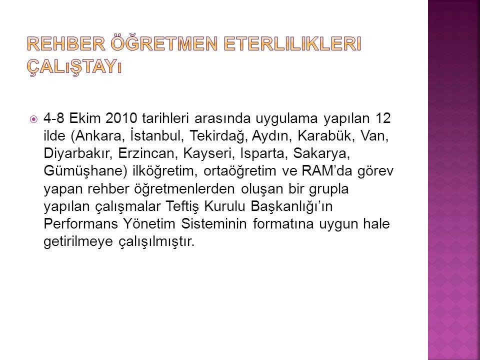  4-8 Ekim 2010 tarihleri arasında uygulama yapılan 12 ilde (Ankara, İstanbul, Tekirdağ, Aydın, Karabük, Van, Diyarbakır, Erzincan, Kayseri, Isparta, Sakarya, Gümüşhane) ilköğretim, ortaöğretim ve RAM'da görev yapan rehber öğretmenlerden oluşan bir grupla yapılan çalışmalar Teftiş Kurulu Başkanlığı'ın Performans Yönetim Sisteminin formatına uygun hale getirilmeye çalışılmıştır.