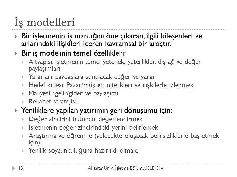 İş modelleri Aksaray Üniv., İ şletme Bölümü, ISLD 51413  Bir işletmenin iş mantı ğ ını öne çıkaran, ilgili bileşenleri ve arlarındaki ilişkileri içeren kavramsal bir araçtır.
