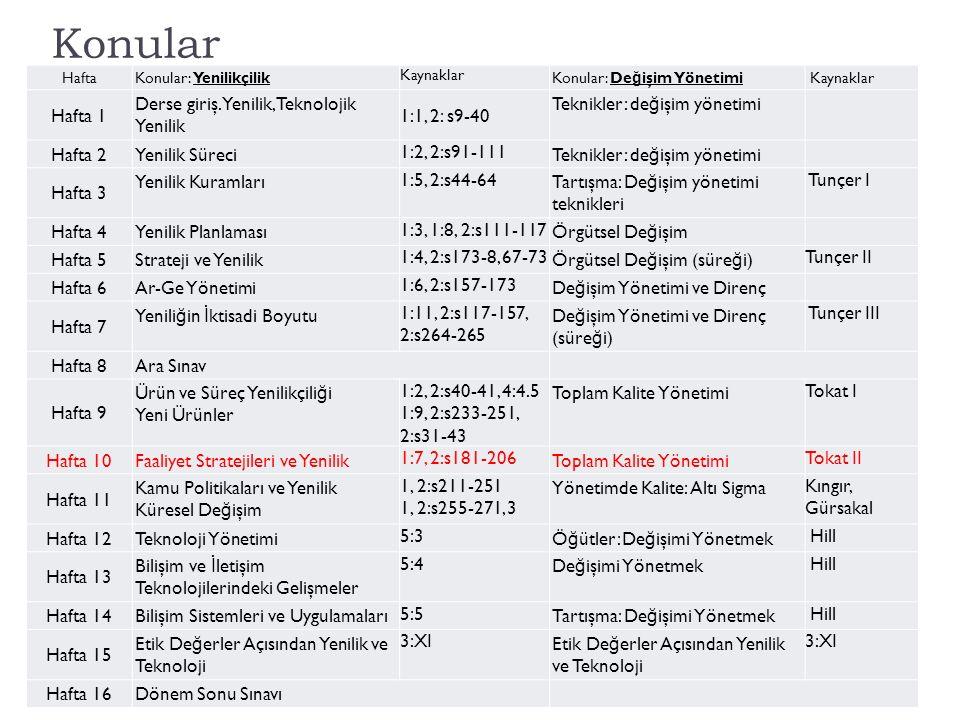 Konular Aksaray Üniv., İ şletme Bölümü, ISLD 5142 HaftaKonular: Yenilikçilik Kaynaklar Konular: De ğ işim Yönetimi Kaynaklar Hafta 1 Derse giriş.