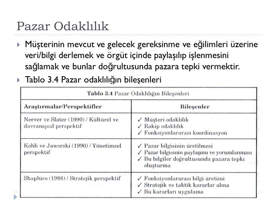 İletişim Aksaray Üniv., İ şletme Bölümü, ISLD 51410  Örgüt içi iletişimsiz yenilik olmaz.