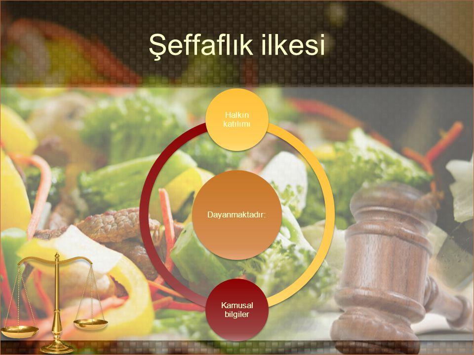 Yemek atıkları Gıda ve diğer atıkların kirliliği önlemek için mümkün olduğunca hızlı bir şekilde gıda maddelerinin olduğu alanlardan kaldırılacaktır.