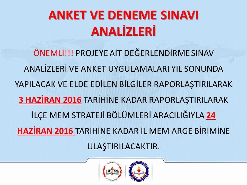 ANKET VE DENEME SINAVI ANALİZLERİ ÖNEMLİ!!.