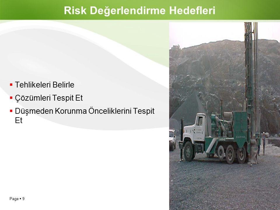 Page  9 Risk Değerlendirme Hedefleri  Tehlikeleri Belirle  Çözümleri Tespit Et  Düşmeden Korunma Önceliklerini Tespit Et