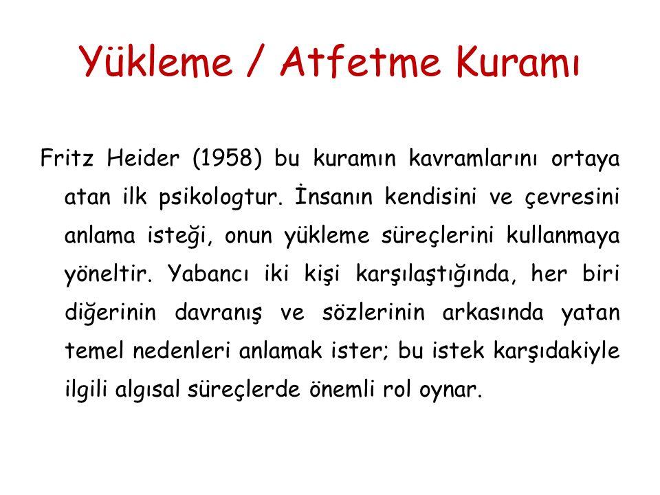 Yükleme / Atfetme Kuramı Fritz Heider (1958) bu kuramın kavramlarını ortaya atan ilk psikologtur.