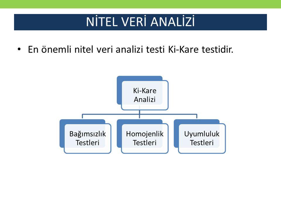 NİTEL VERİ ANALİZİ En önemli nitel veri analizi testi Ki-Kare testidir.