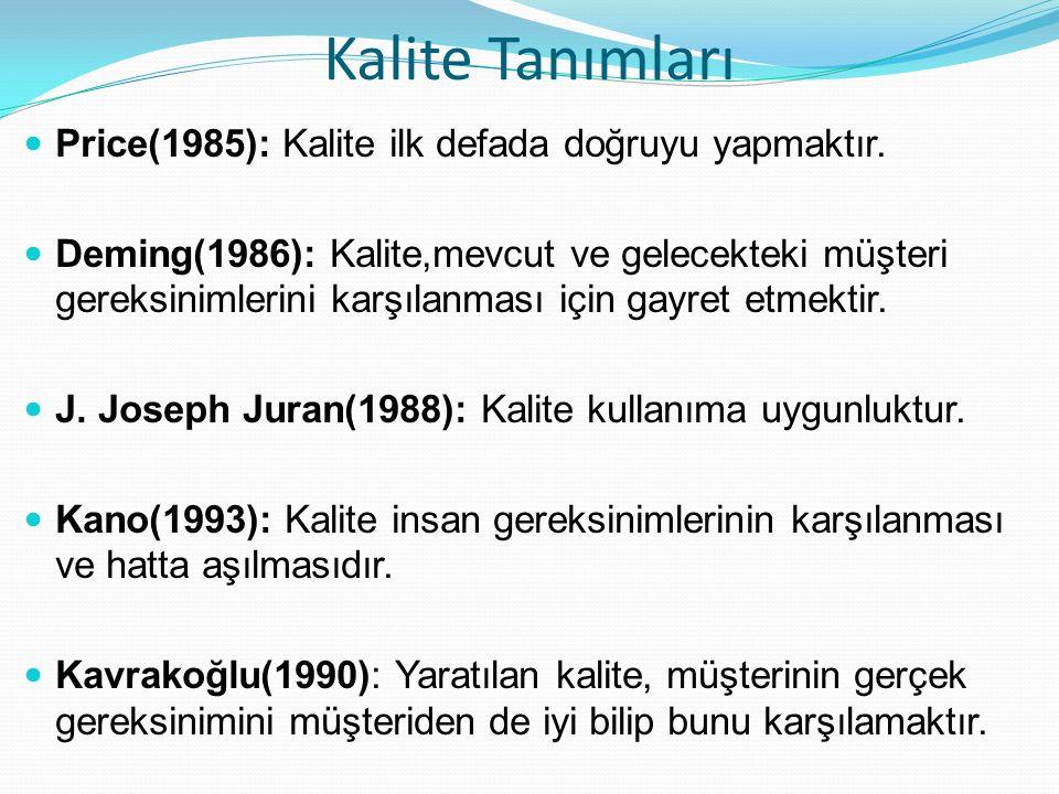 Kalite Tanımları Price(1985): Kalite ilk defada doğruyu yapmaktır. Deming(1986): Kalite,mevcut ve gelecekteki müşteri gereksinimlerini karşılanması iç