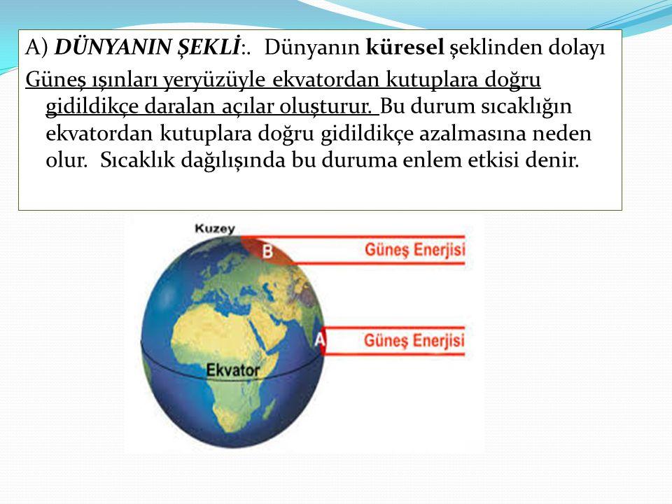A) DÜNYANIN ŞEKLİ:. Dünyanın küresel şeklinden dolayı Güneş ışınları yeryüzüyle ekvatordan kutuplara doğru gidildikçe daralan açılar oluşturur. Bu dur