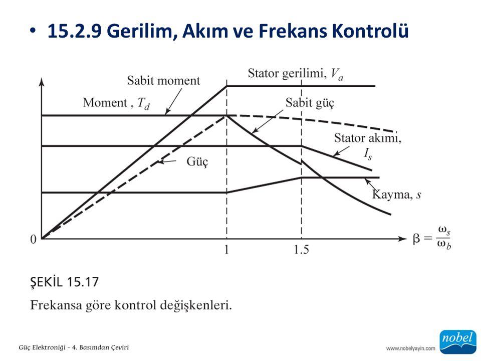 15.2.9 Gerilim, Akım ve Frekans Kontrolü