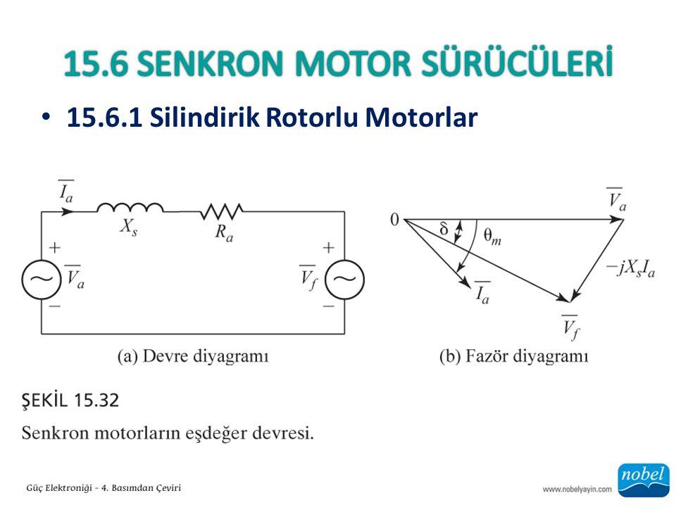 15.6.1 Silindirik Rotorlu Motorlar