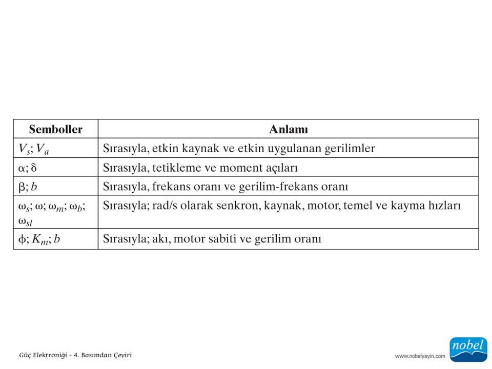 15.2.5 Frekans Kontrolü