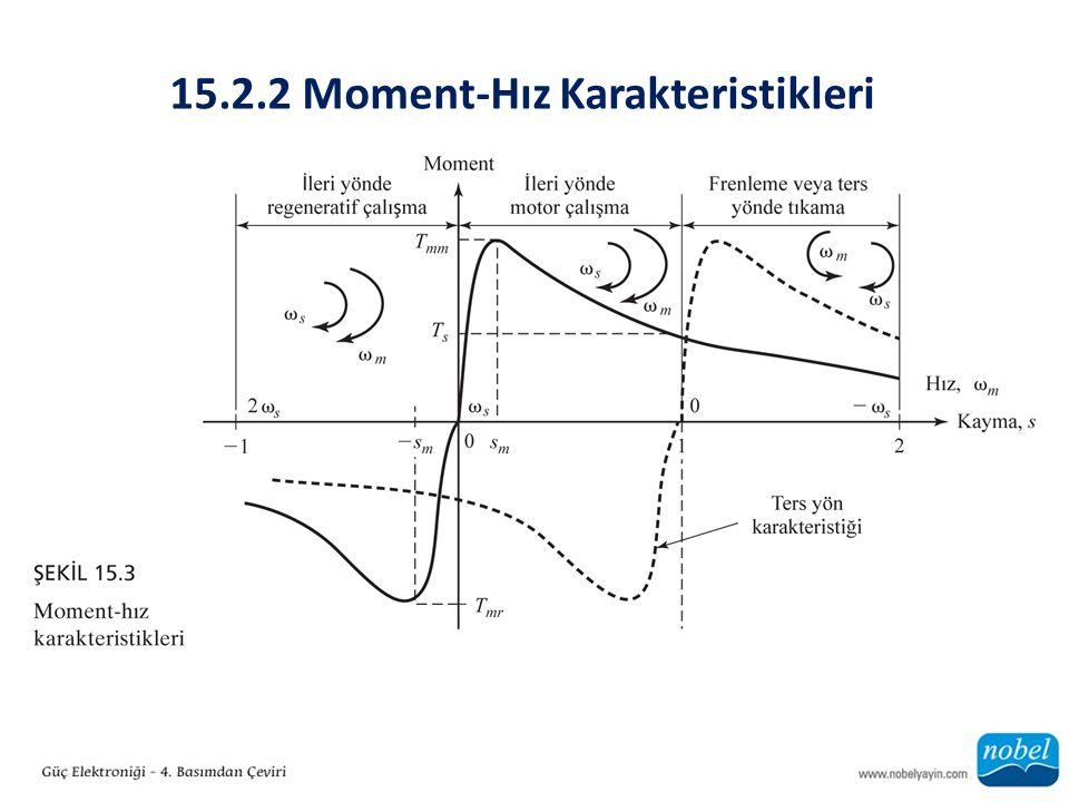 15.2.2 Moment-Hız Karakteristikleri