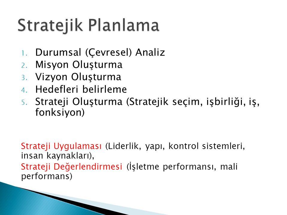1. Durumsal (Çevresel) Analiz 2. Misyon Oluşturma 3. Vizyon Oluşturma 4. Hedefleri belirleme 5. Strateji Oluşturma (Stratejik seçim, işbirliği, iş, fo