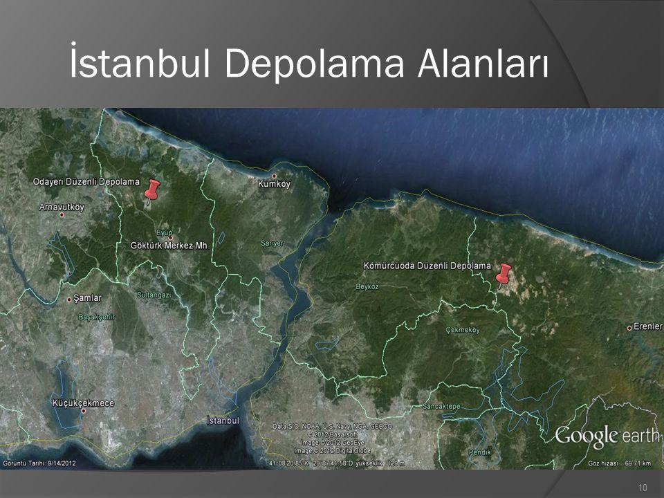 İstanbul Depolama Alanları 10