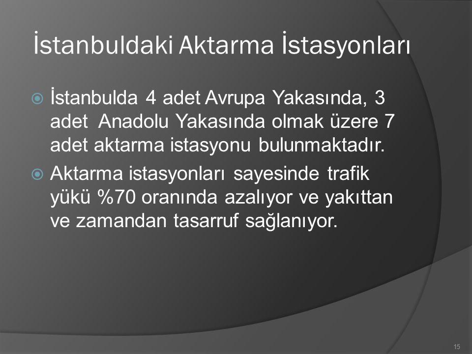 İstanbuldaki Aktarma İstasyonları  İstanbulda 4 adet Avrupa Yakasında, 3 adet Anadolu Yakasında olmak üzere 7 adet aktarma istasyonu bulunmaktadır.