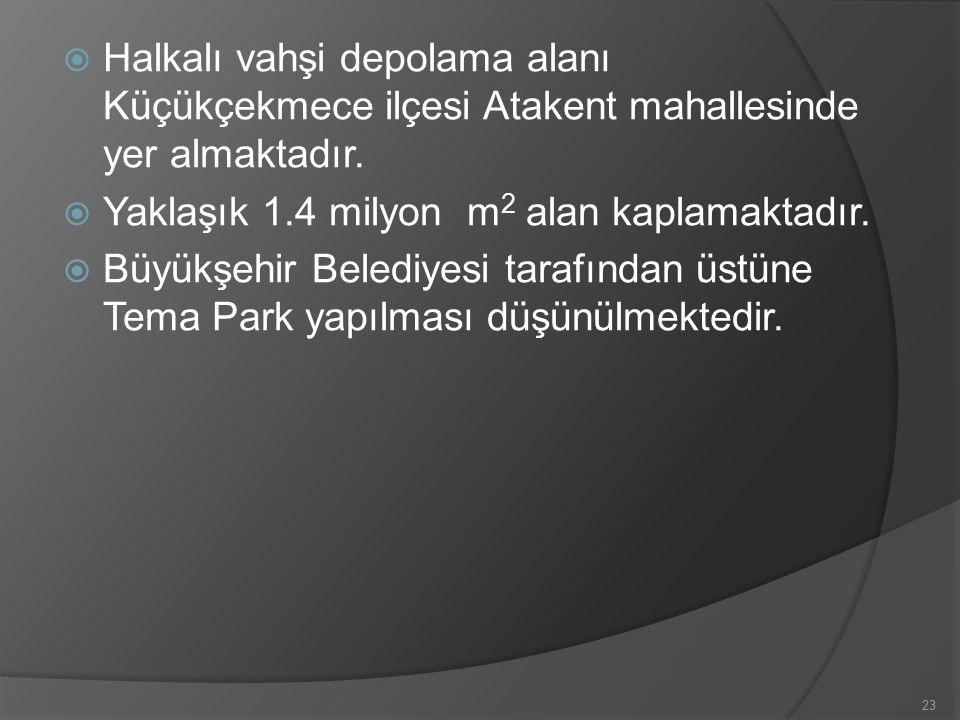  Halkalı vahşi depolama alanı Küçükçekmece ilçesi Atakent mahallesinde yer almaktadır.
