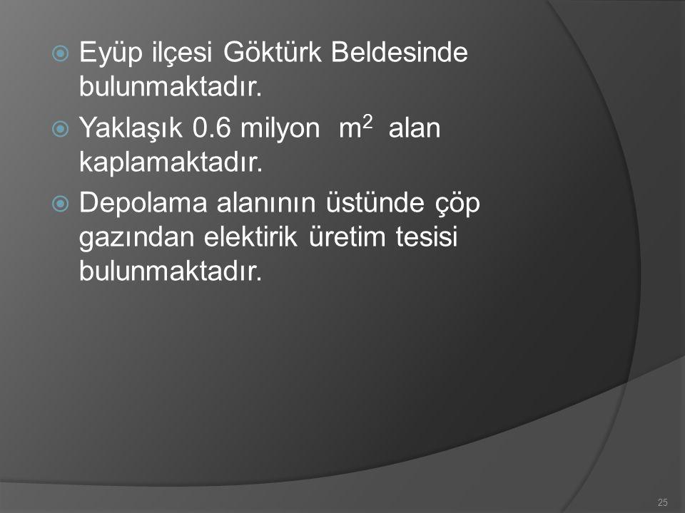  Eyüp ilçesi Göktürk Beldesinde bulunmaktadır. Yaklaşık 0.6 milyon m 2 alan kaplamaktadır.