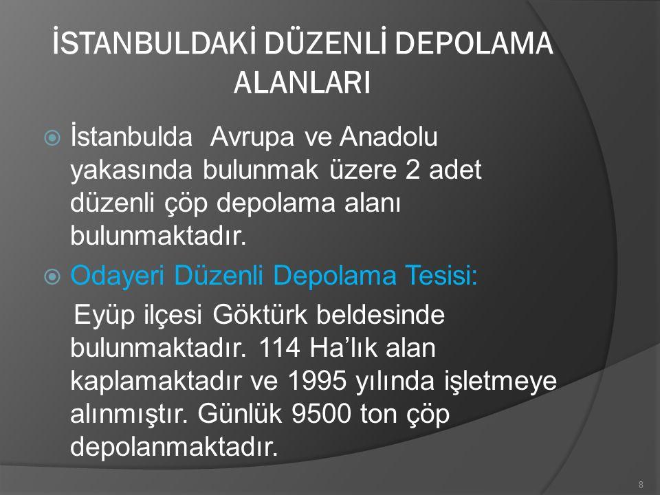 İSTANBULDAKİ DÜZENLİ DEPOLAMA ALANLARI  İstanbulda Avrupa ve Anadolu yakasında bulunmak üzere 2 adet düzenli çöp depolama alanı bulunmaktadır.
