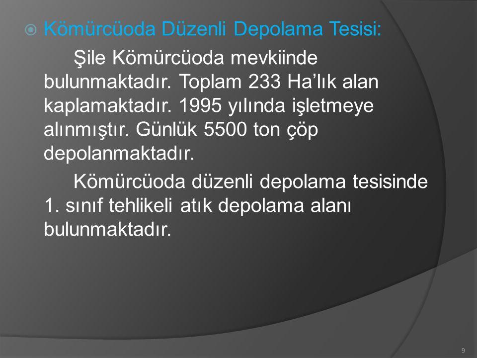  Kömürcüoda Düzenli Depolama Tesisi: Şile Kömürcüoda mevkiinde bulunmaktadır.